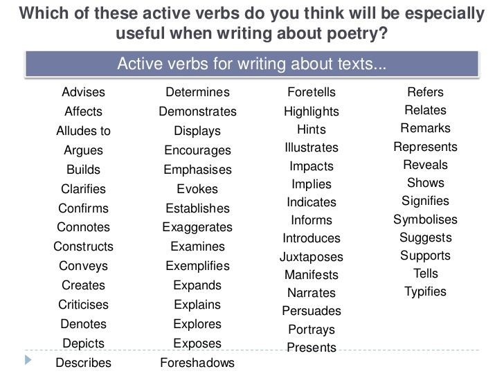 Active verb cheat sheet google search writing