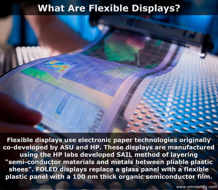 How Things Work What Are Flexible Displays Omnia Mfg Flexible Display Electronic Paper Flexibility