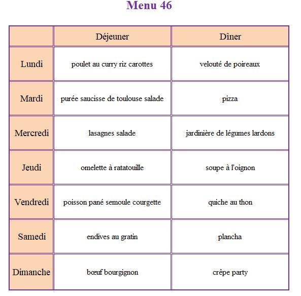Idées repas pour la semaine prochaine dans le menu SandOline