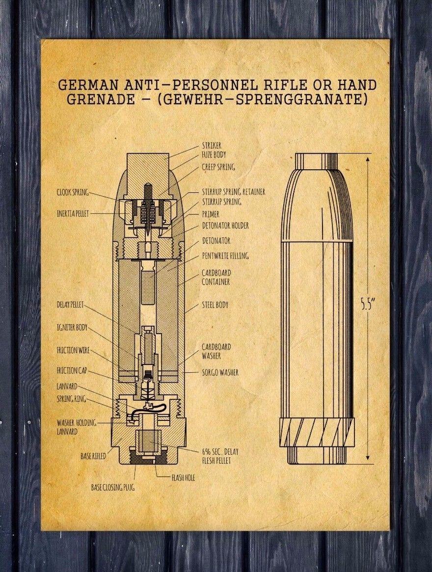 WWII German Gewehr Sprenggranate Blueprint Framed Poster Mauser ...