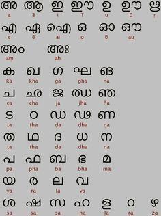 Pin on Malayalam