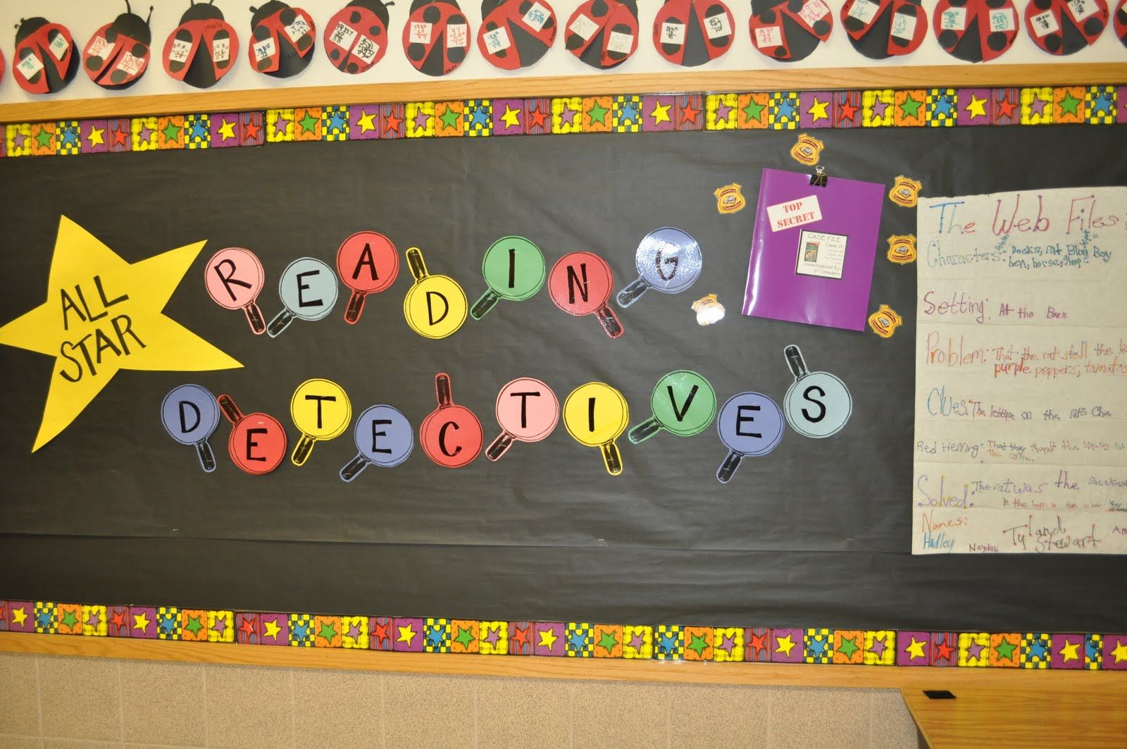 Classroom Themes | This Bulletin Board Was Up For Our Mystery Unit. Once  The Students