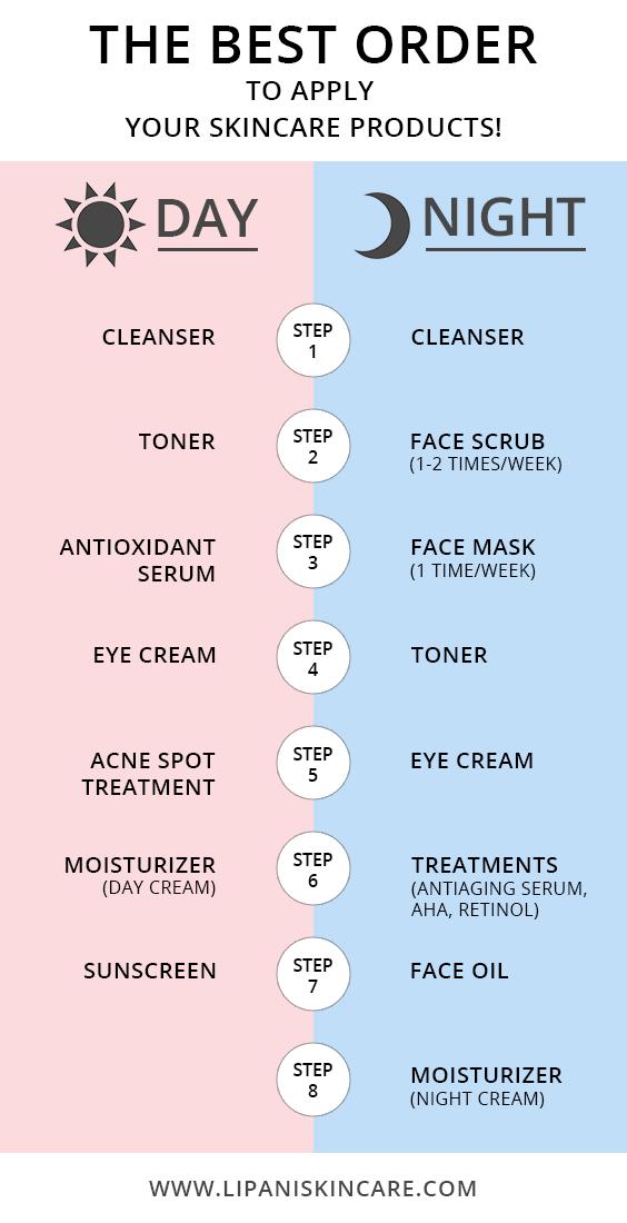 Oilyskinmoisturizer In 2020 Olay Skin Care Skin Care Routine Steps Skin Care Routine 30s