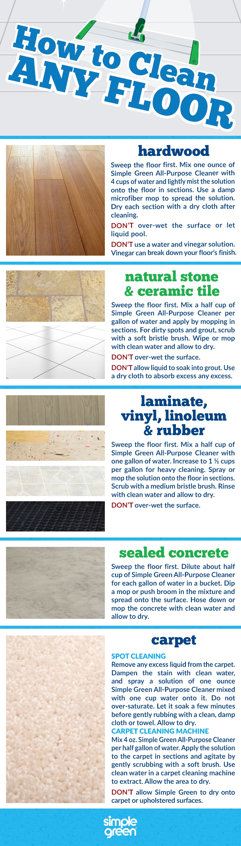 Clean hardwood stone tile concrete or even linoleum floors and