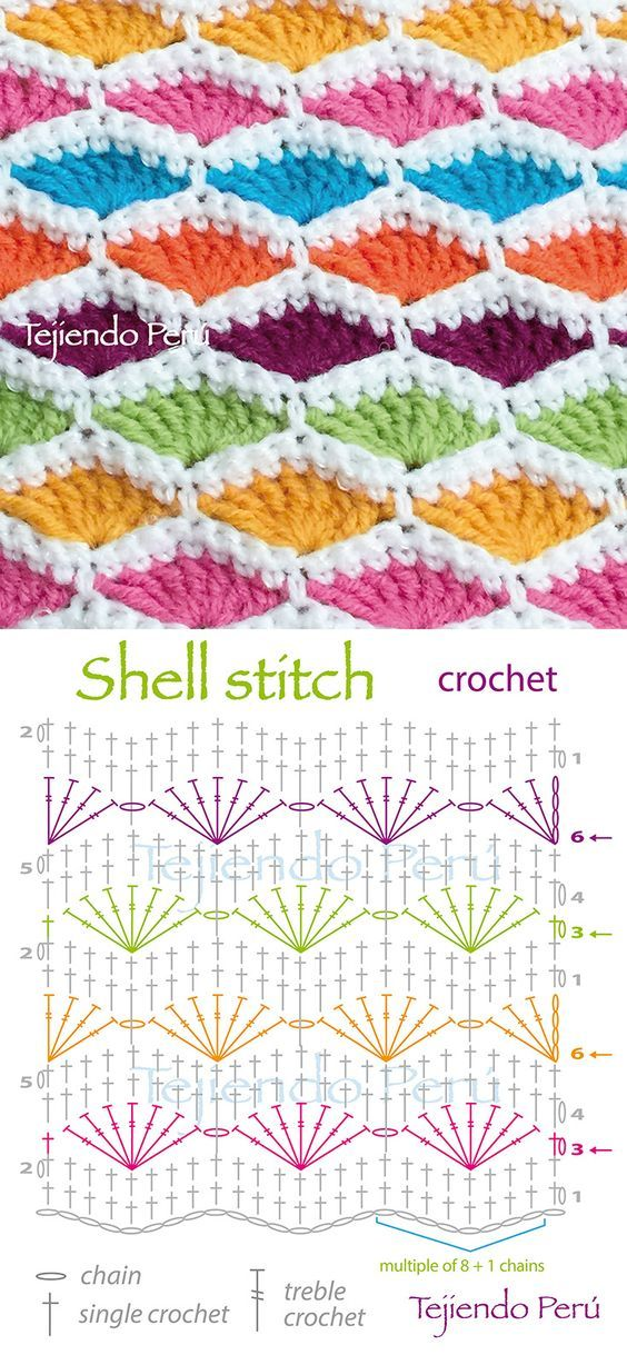 Shell Stitch - Free Crochet Diagram - (youtube): | Chrochet ideas ...