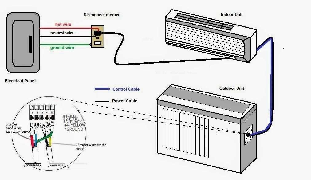 Split air conditioning system diagram on