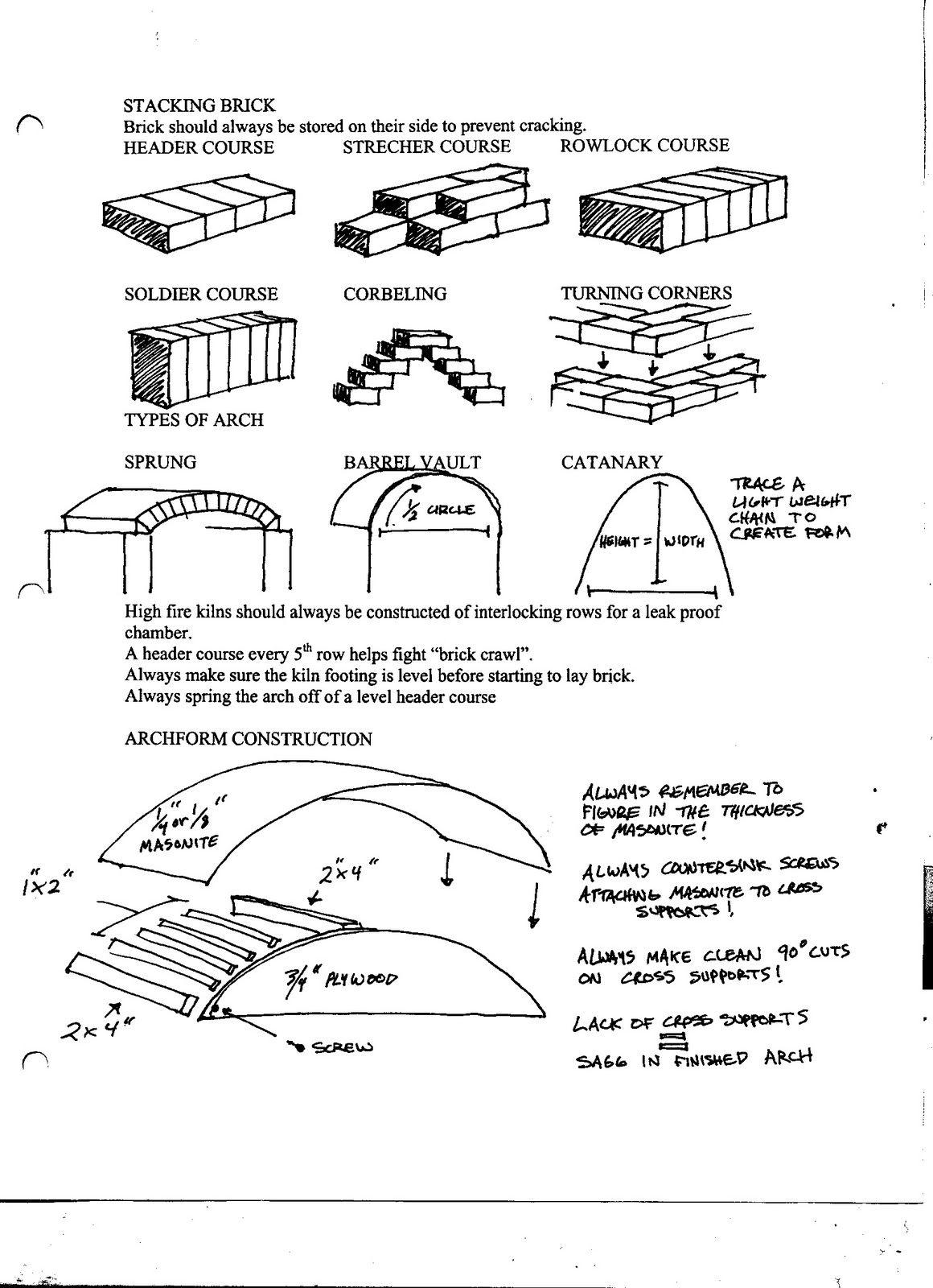 Cmu 442 Kiln Construction Jake Allee Basic Kiln Design