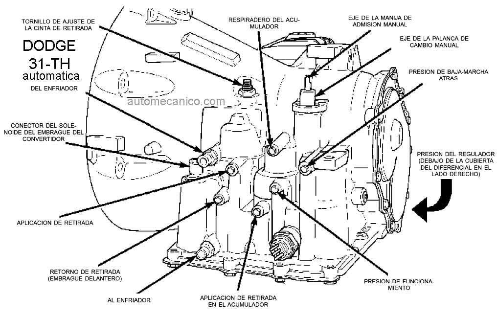 Diagramas de transmisiones automaticas toyota in 2020