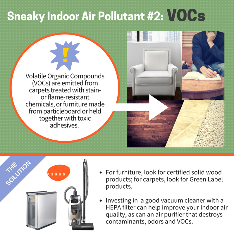 Clean up your indoor air once and for all!