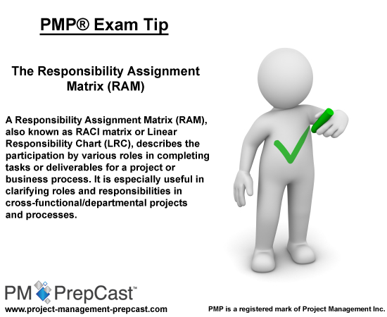 Pmp Exam Tip The Responsibility Assignment Matrix Ram Exams Tips Pmp Exam Exam