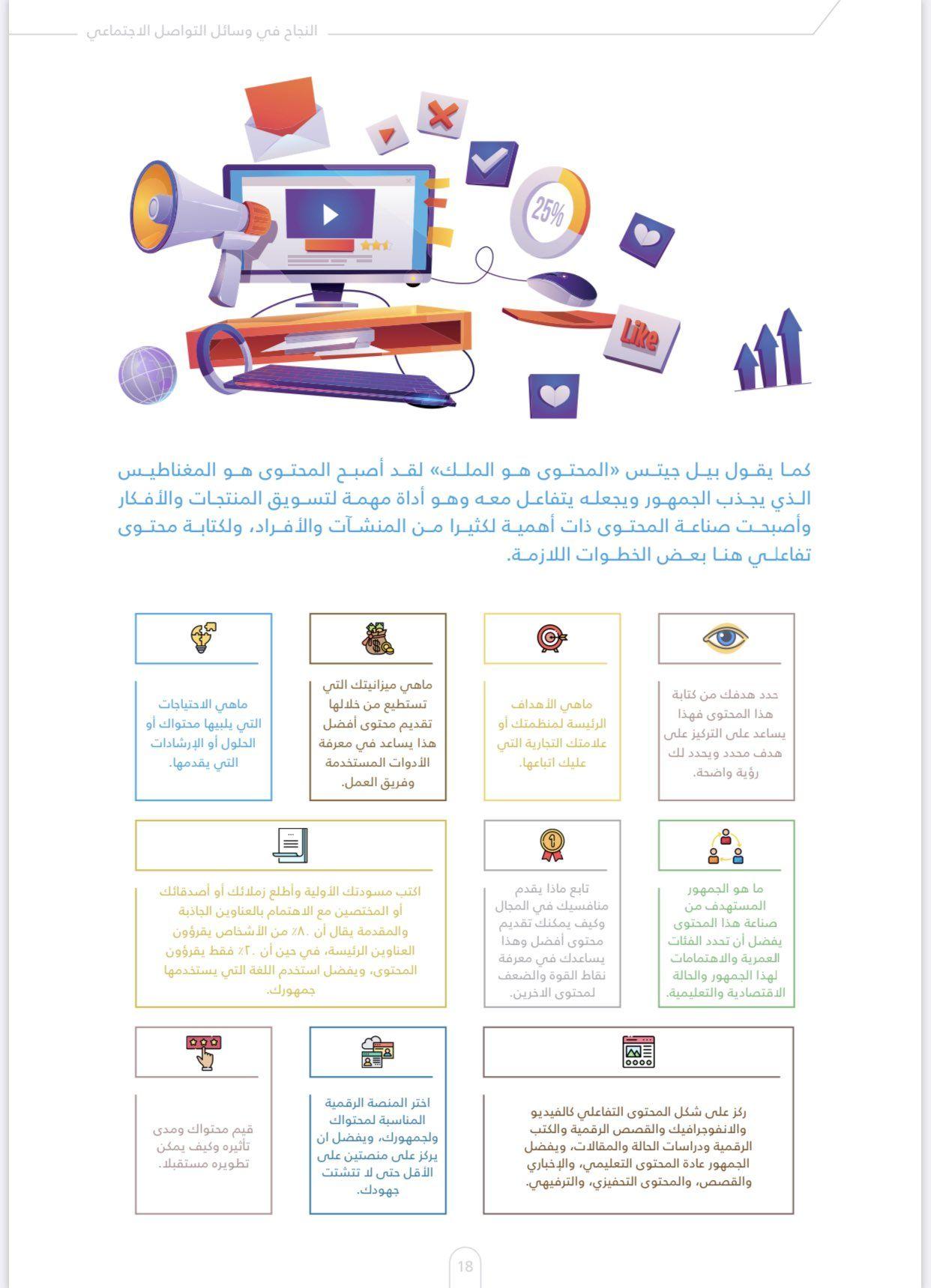 خطوات كتابة المحتوى في مواقع التواصل الاجتماعي Shopping Screenshots