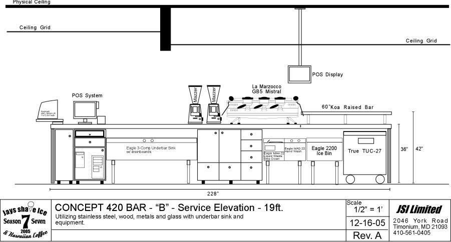 Back Bar Layout