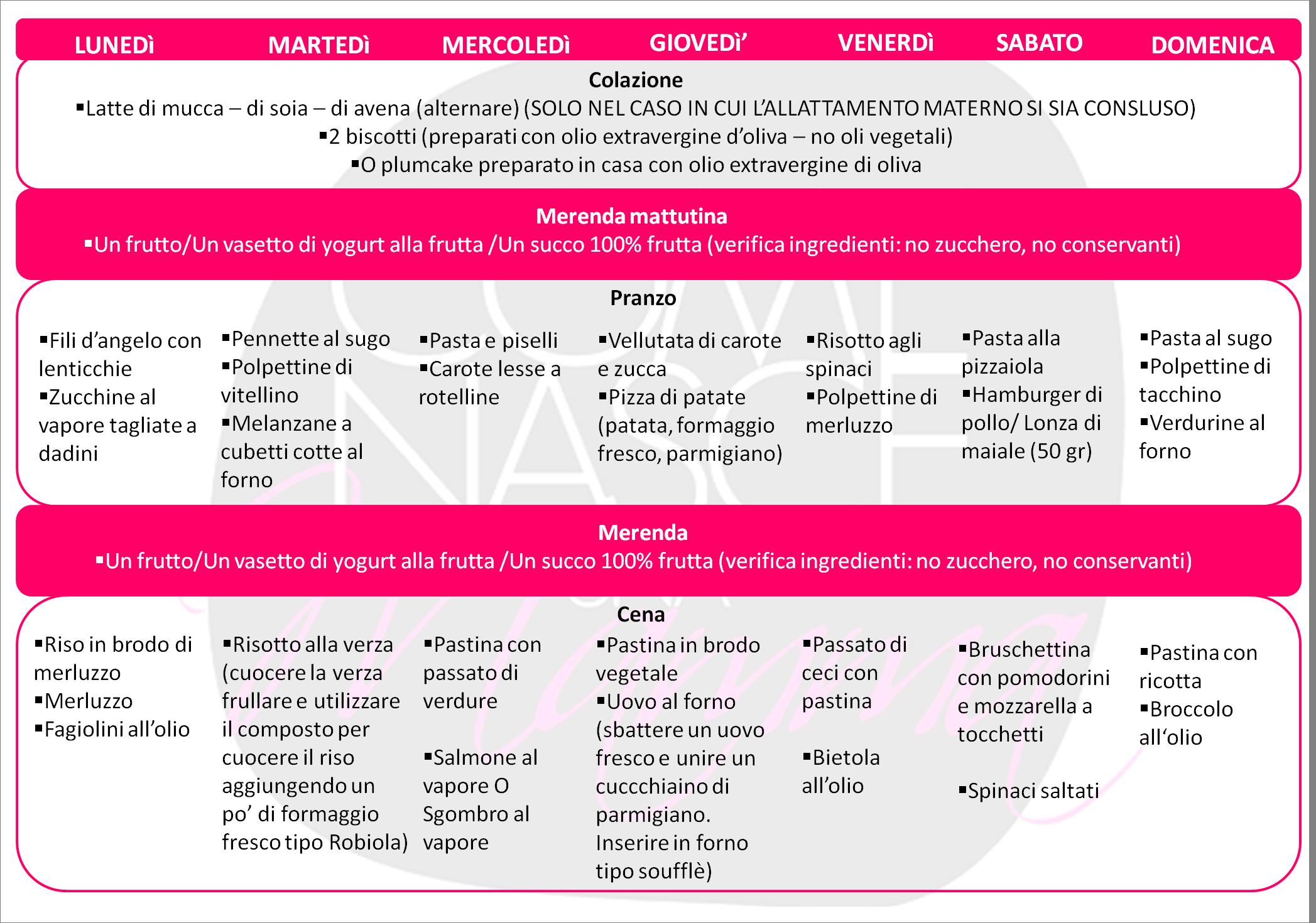 menu settimanale dieta alcalina pdf