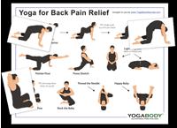yoga poses for back pain back pain yoga pose chart  19