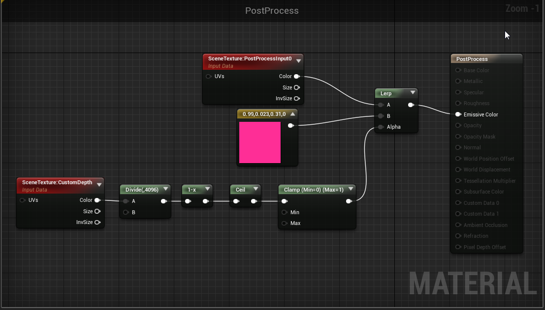 Custom Depth Post Process Ue4 With Images Tech Art Materials