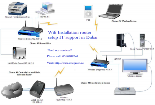We Offer Wifi Installation Service Home Office Villa In Dubai We Also Setup And Repair All Kind Of Wifi Router A Wireless Networking Wifi Internet Home Network