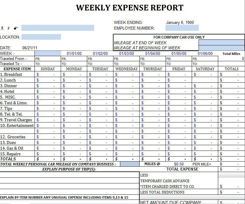 Monthly Expense Report Template Stunning Excel Expense