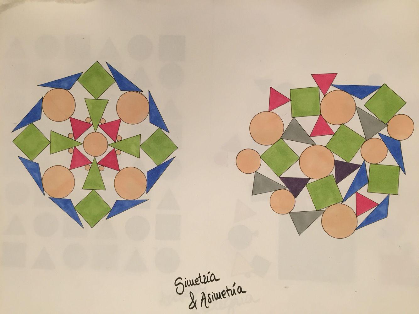 Composicion Triangulos Circulos Cuadrados Simetria Y Asimetria Dibujos Disenos De Unas Simetria