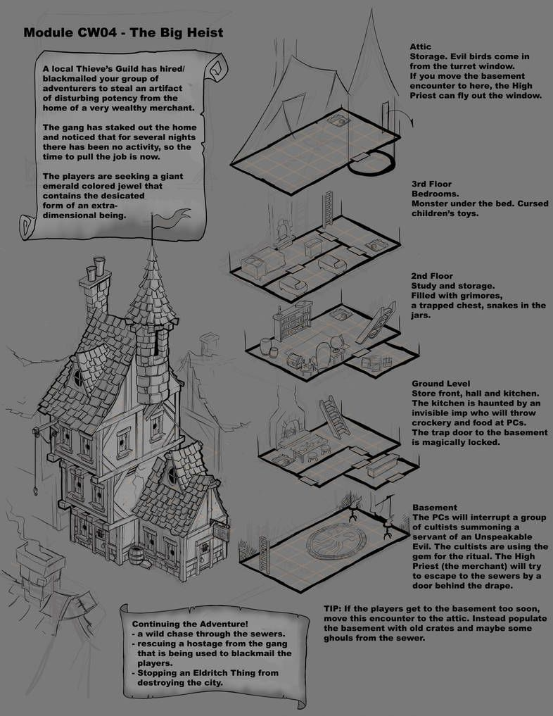 Adventure 4 The Big Heist By Cwalton73 Dungeon Maps Isometric Map Fantasy Map