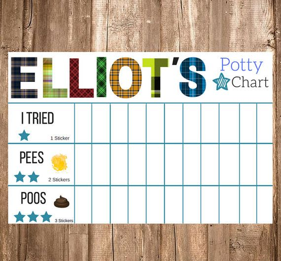 Custom potty training chart