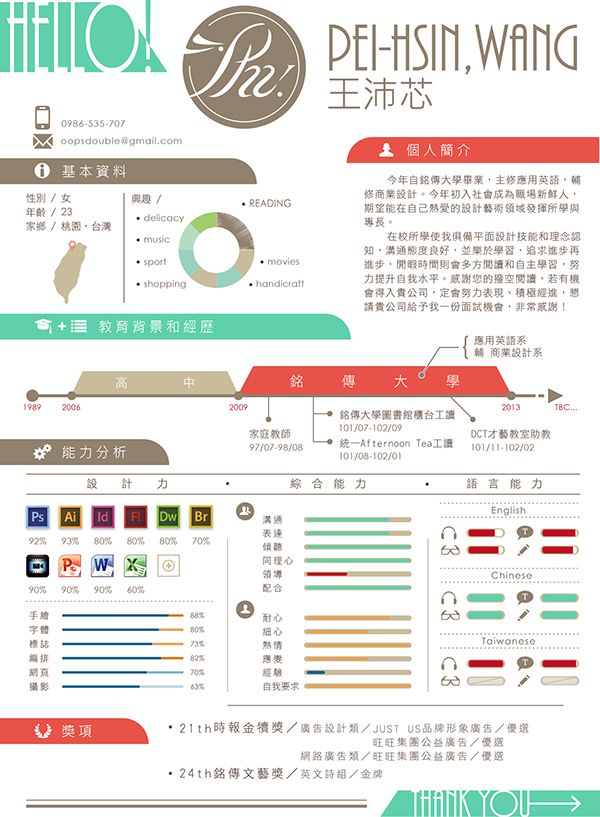 Pin by iris chao on Infographic related to Chinese Pinterest