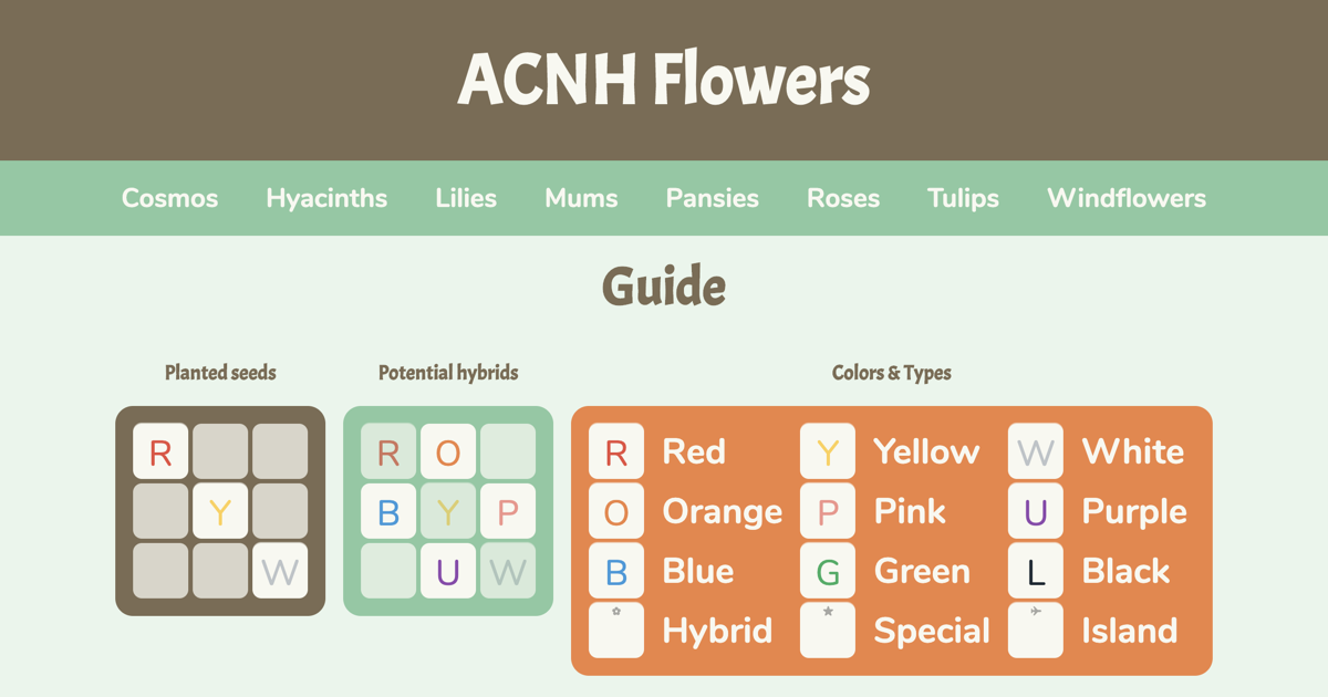 A Simple Acnh Guide Explaining How To Plant Flowers To Maximize Crossbreeding For Hybrid Flowers And Unique Color In 2020 Planting Flowers Cosmos Flowers Purple Tulips