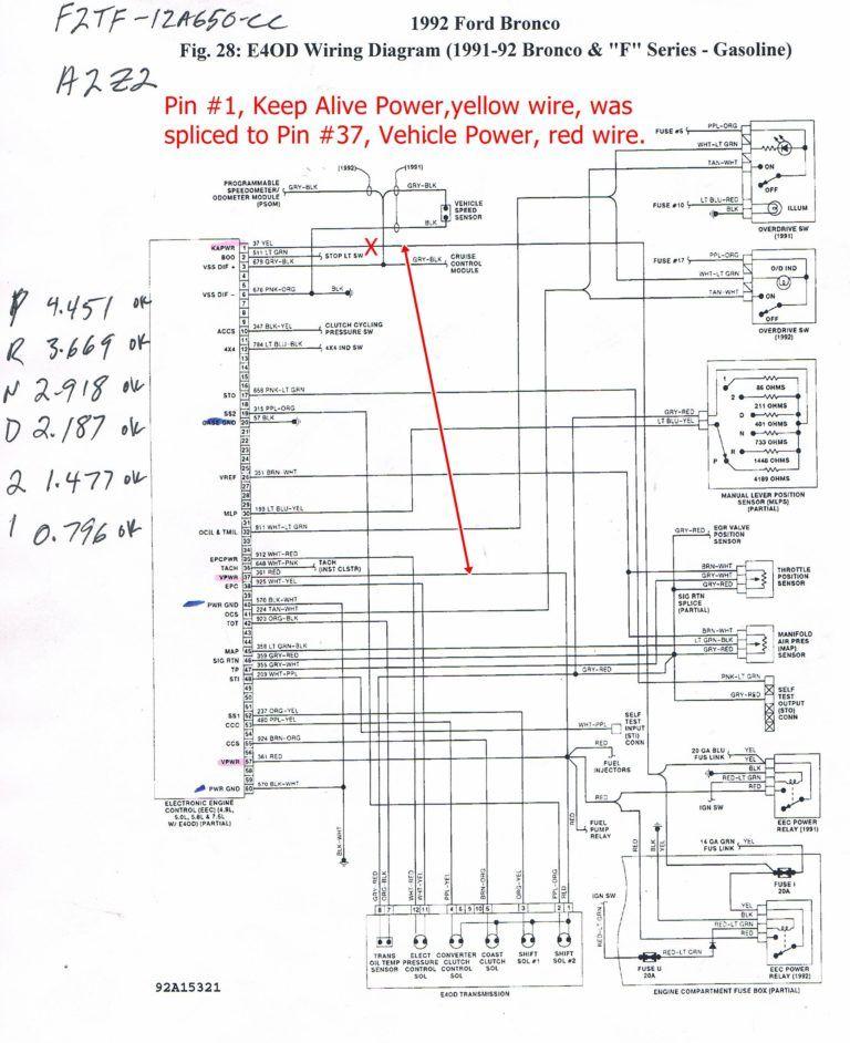 4l60e Transmission Wiring Diagram Unique 4l60e Transmission Fuse Location Wiring Diagram For 4l80e The With Of 4l60e Tran In 2020 With Images Dodge Ram Diagram 2004 Dodge Ram 1500