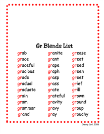 Consonant Blends Word List Pdf : consonant, blends, Blends, Families,, Teacher, Tools,, Phonics