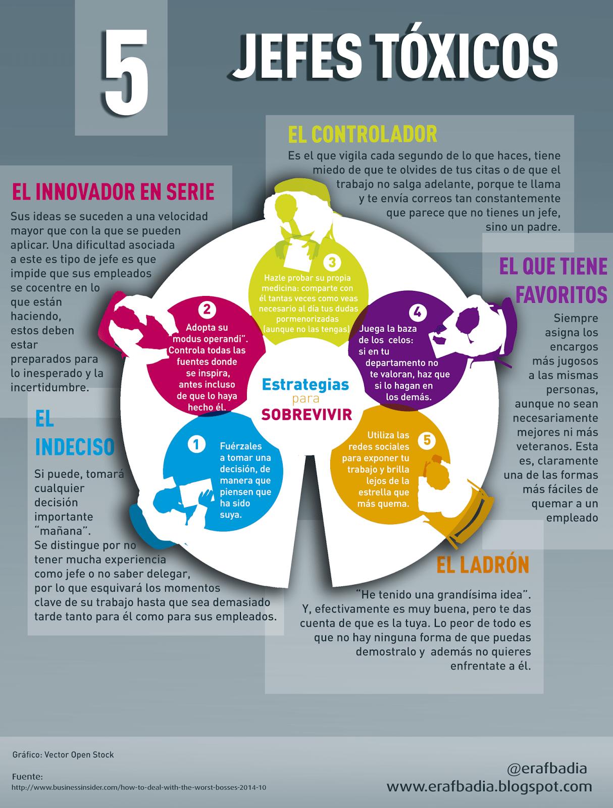 5 jefes tóxicos y cómo superarlos #infografia #infographic #rrhh ...