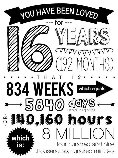 Geburtstag Poster 16. Geburtstag #geburtstag #poster #birthdayquotesforsister