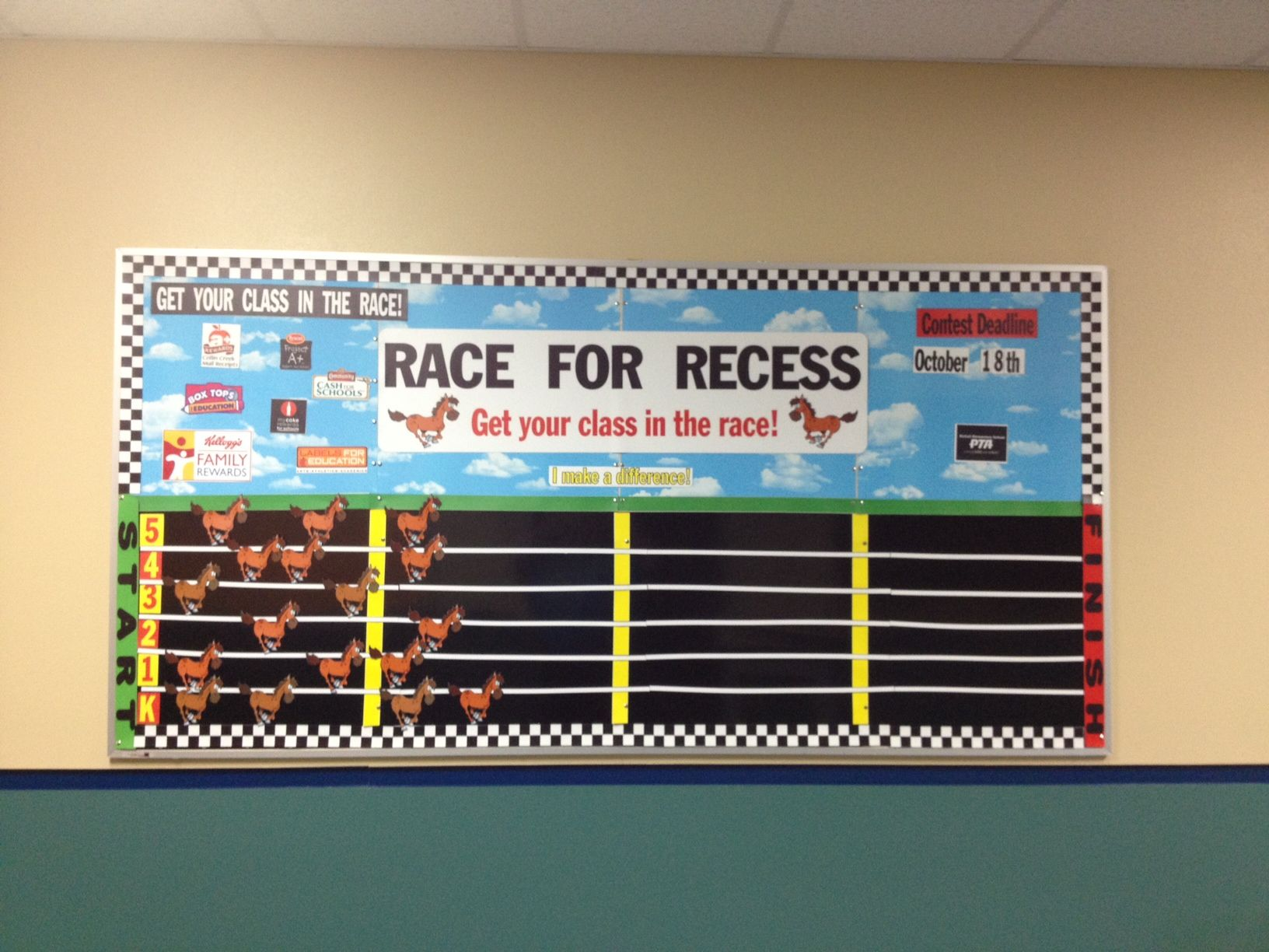 I Converted A Standard Bulletin Board Into A Magnetic Bulletin Board By Using Magnetic Receptive Sheets From Http Www Kli Box Tops Contest Box Tops Data Wall
