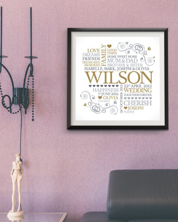 Personalised Family Word Art Family Name Wall Art By YoungidArt
