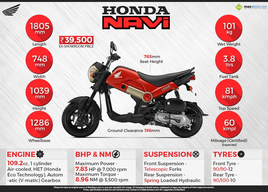 Honda Navi 110 Price Specs Review Pics Mileage In India Honda Honda Grom Mileage