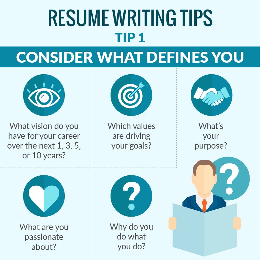 Whether youu0027re charting your career path or havenu0027t needed a - resume dos and don ts