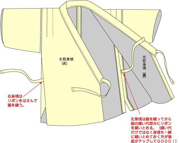 samue jacket pattern   Sewing Inspirations, 2016   Pinterest   Jacke ...
