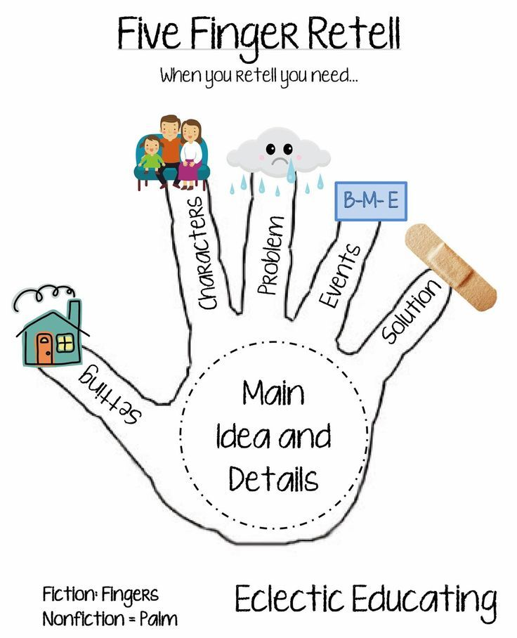 Five finger retell graphic organizer teaching resources | teachers.