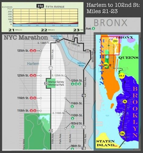 NYC Marathon course & elevation map in Harlem and around Marcus ...