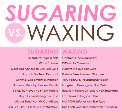 Sugaring Is Amazing All About Why I Wouldn T Be Caught Dead Waxing And Why I Prefer Sugaring Sugaring Hair Removal Sugar Waxing Sugaring Vs Waxing