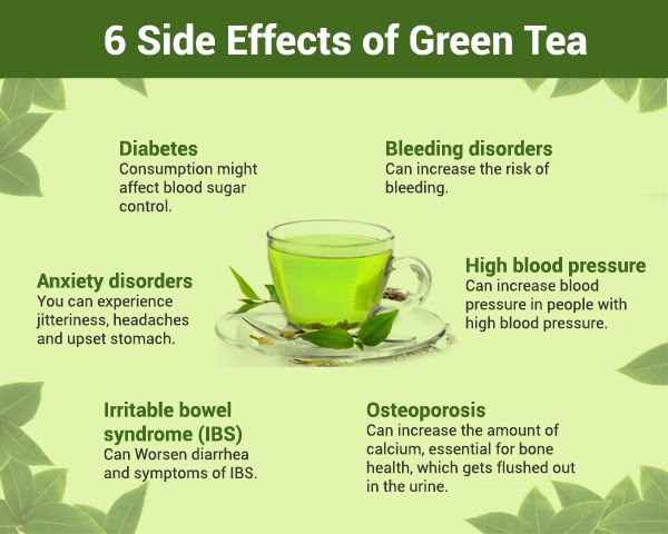11 Side Effects of Green Tea You Need to Know