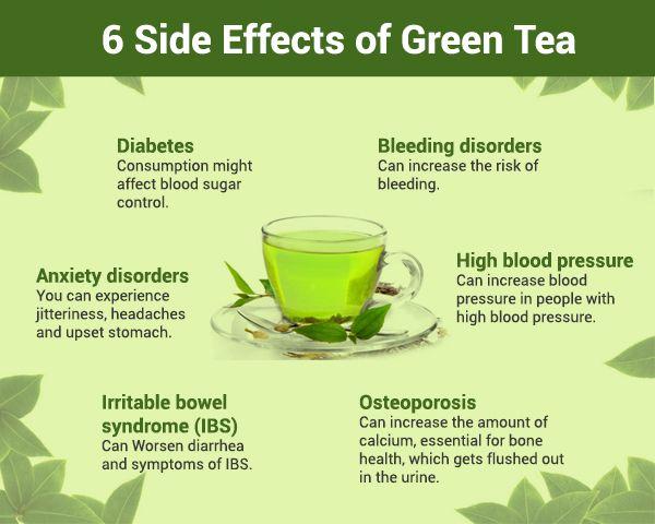 best green tea for upset stomach