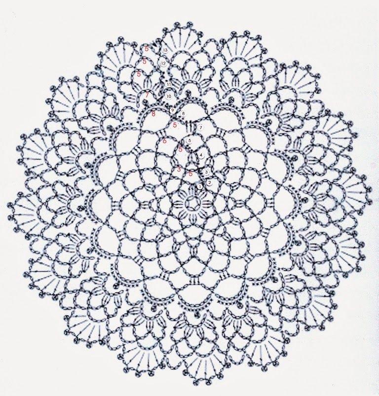 Patron | Crochet | Pinterest | Crochet, Crochet doilies and Chrochet