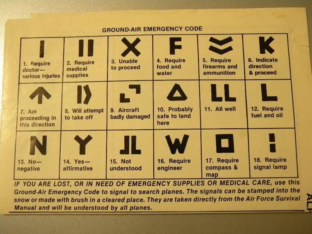 Ground to Air Emergency codes in 2020 Emergency survival