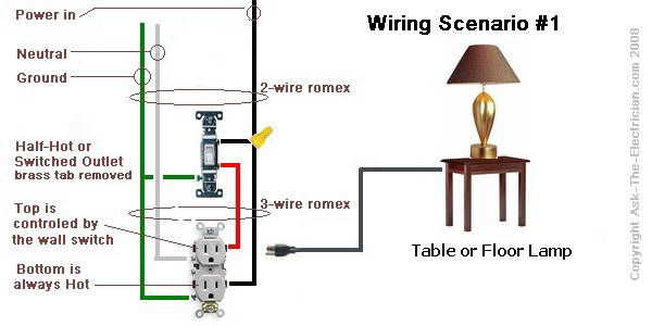 switchedoutletwiringdiagram in 2019 Outlet wiring