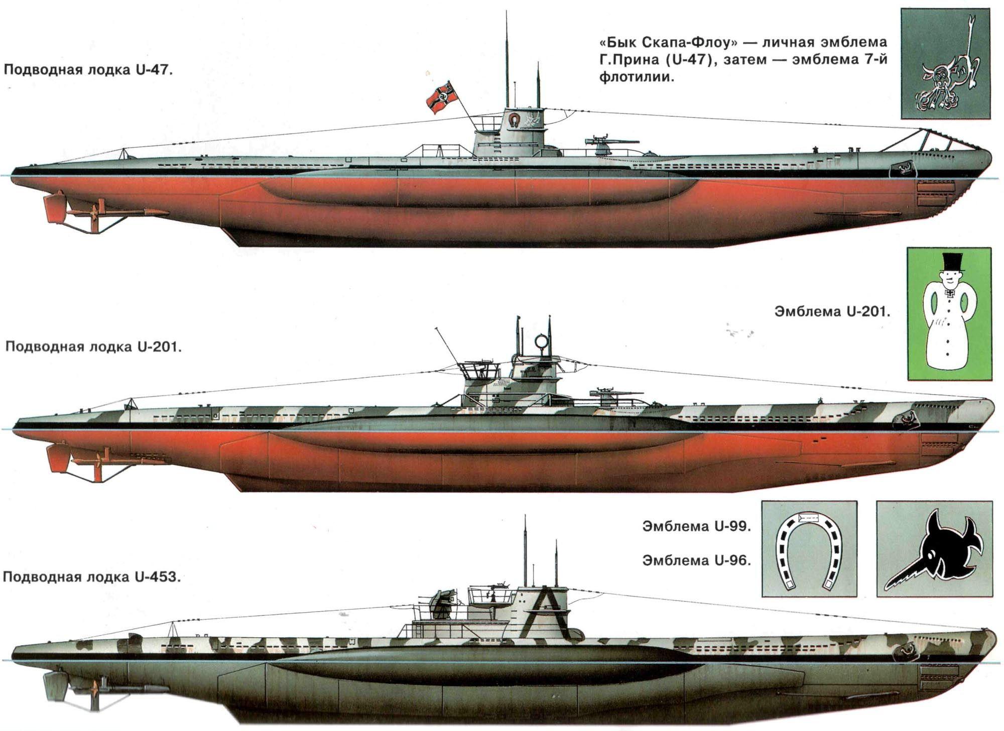 U Boats U 201 Gt U 99 Gt U 96 Bfd
