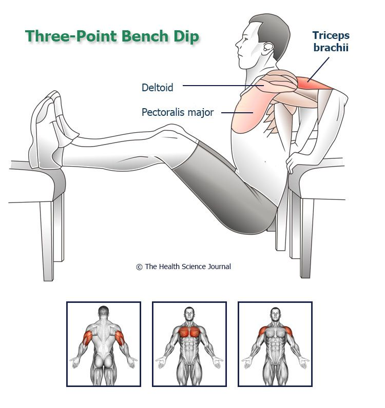 Arm Exercises Without Equipment 5 Workouts For Arm Muscle Strength