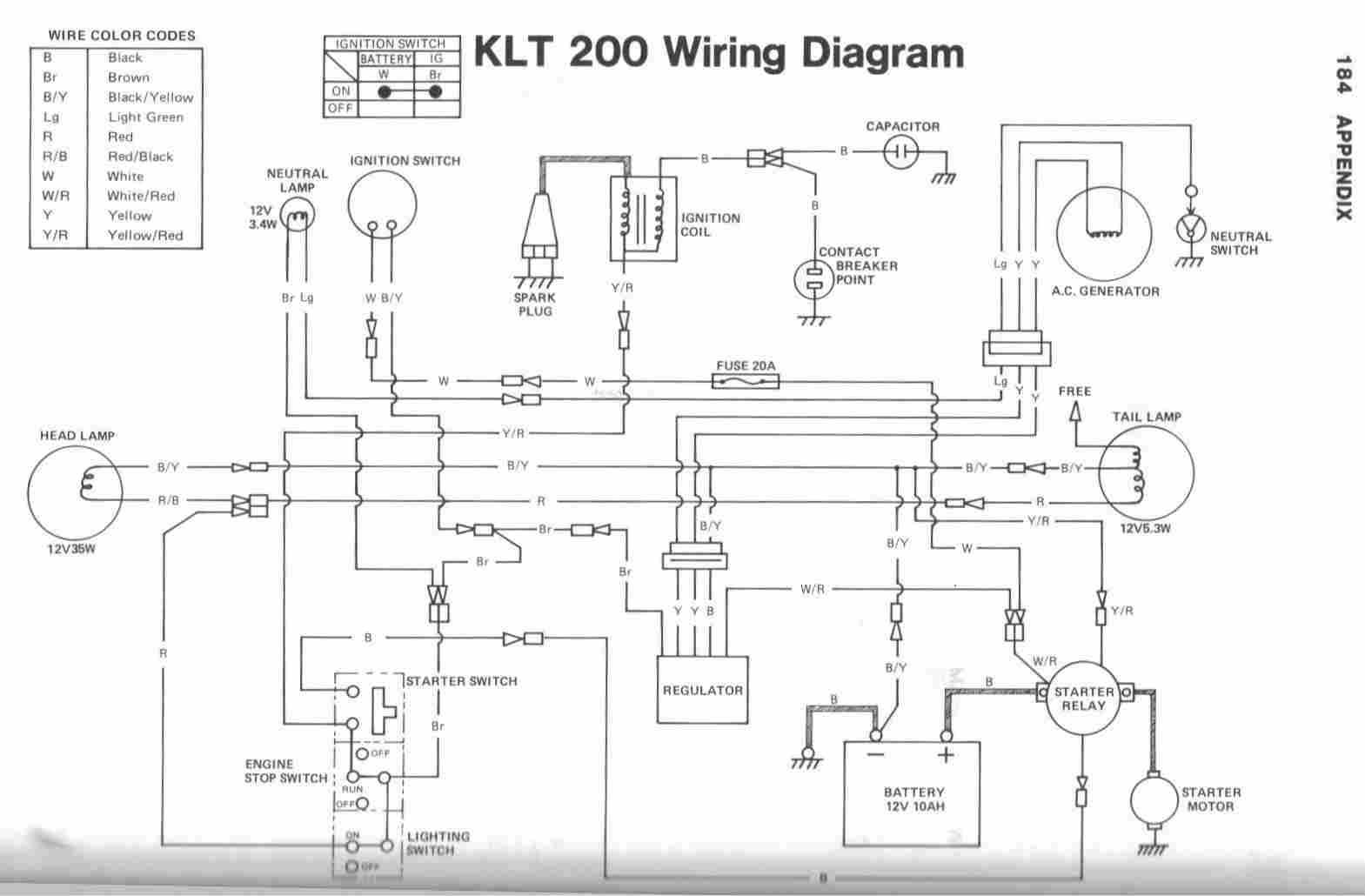 1995 kawasaki bayou 300 wiring diagram john deere 140 residential electrical diagrams pdf easy routing | cool ideas pinterest ...