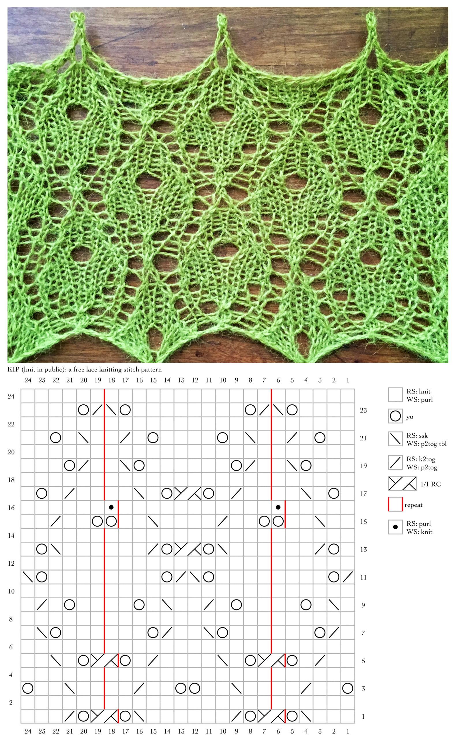 Lace knitting | Kudumine, mustrid ja skeemid, reljeefsed ja ...