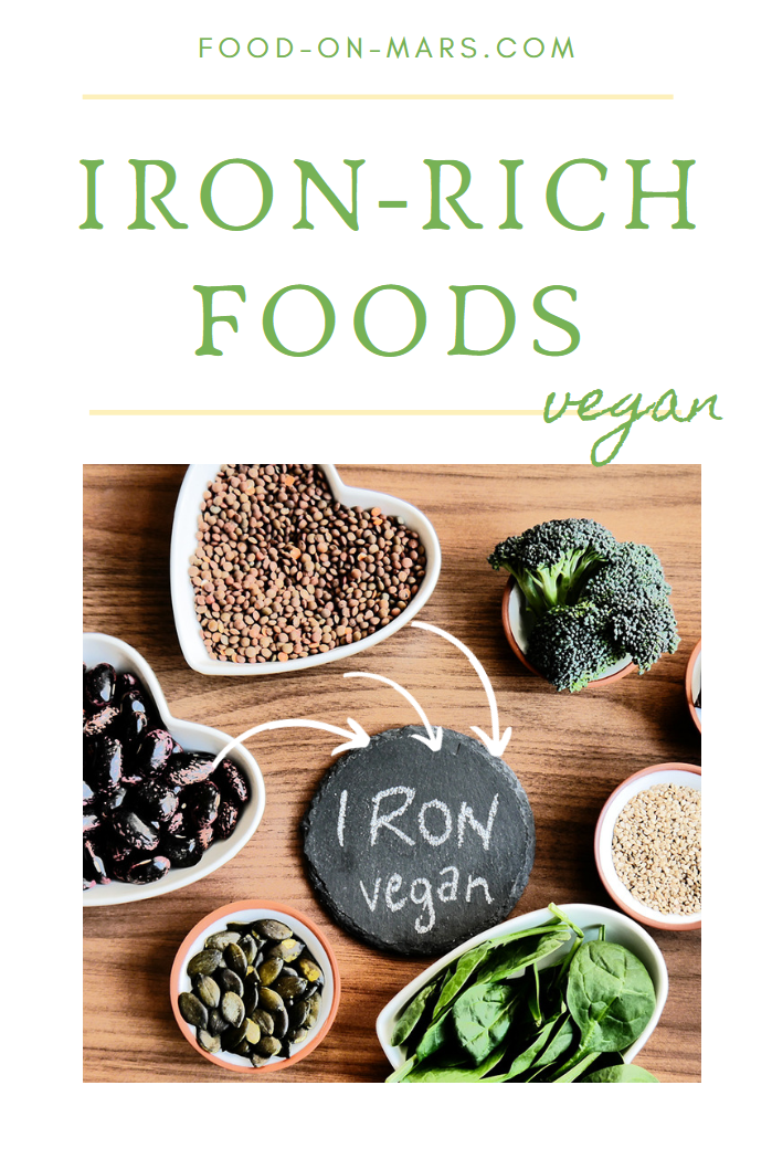 Pin by TERRY BALMER on Health Iron rich foods, Foods