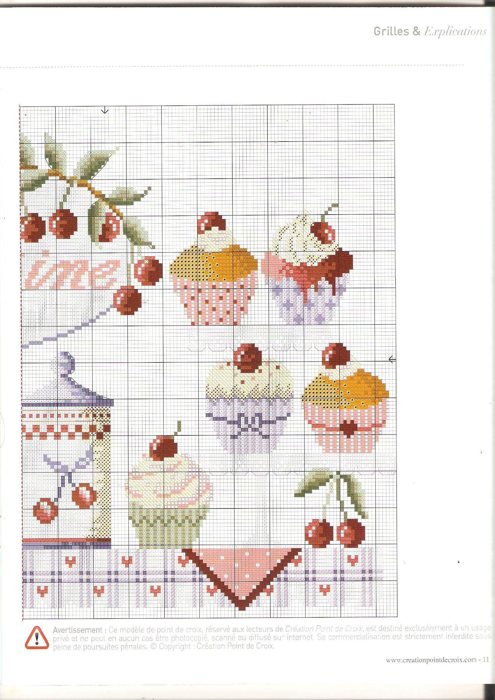 Creation Point De Croix HS28 -Ma cuisine Cherry - Part 2 of 2 ... on