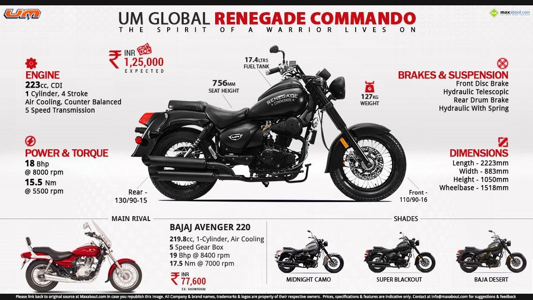 Quick Facts About Um Global Renegade Commando Commando Renegade Bike Prices